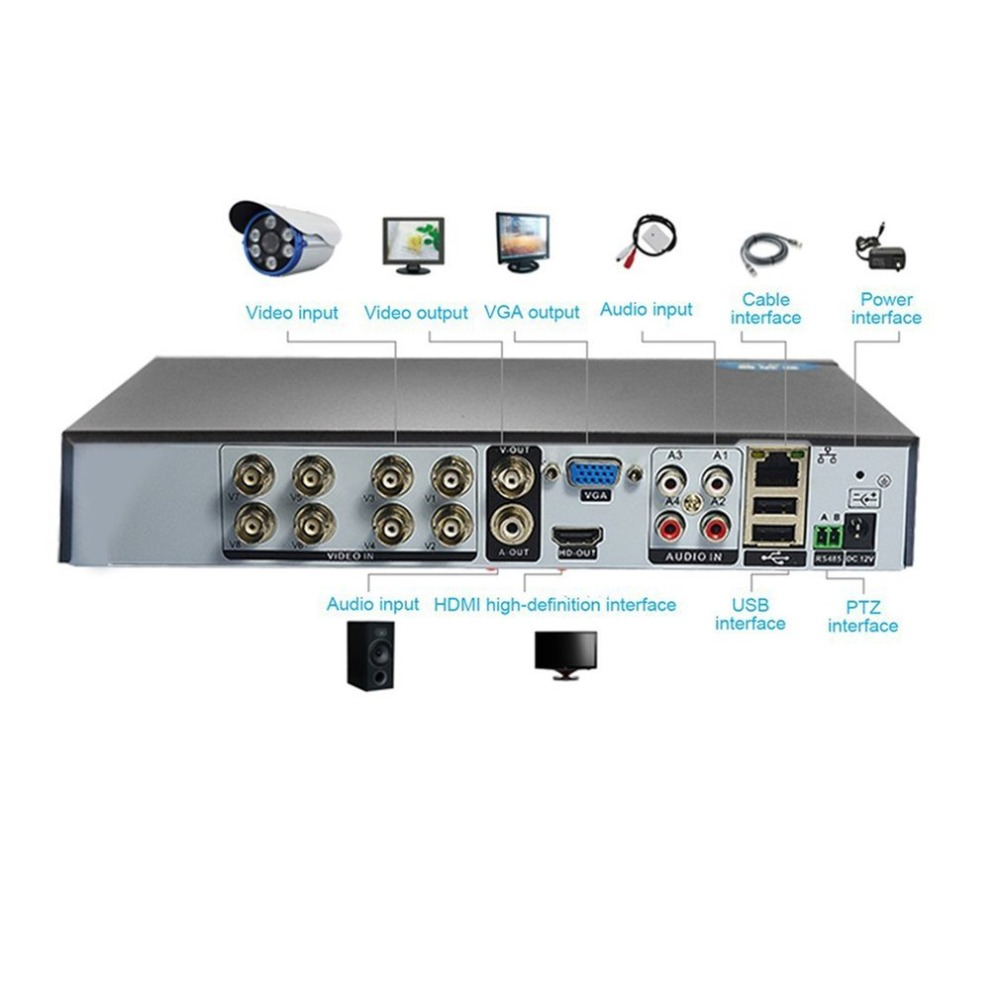 H.264 DVR Monitor Video-Recorder Hard-Disk Security 4/8-Channels NVR Digital 1080P Analog title=