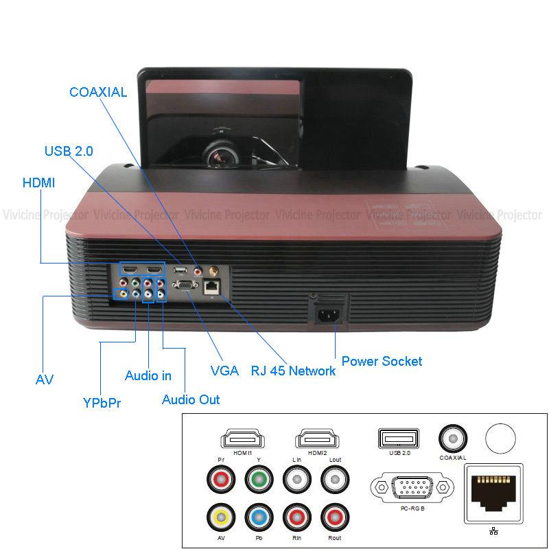 Vivicine 1080p Ultra Short Throw Projector (114)