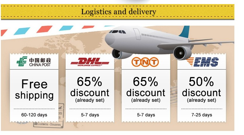 logistics and Delivery