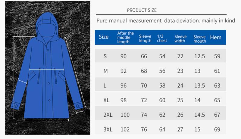 Raincoat (3)