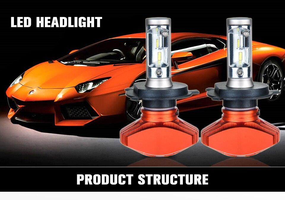 Aceersun H4 Hi Lo Car LED Headlight Bulbs 80W Fanless 12000LM 6500K CSP Led Auto Headlamp Fog Lamp Lighting Bulb 12v 24v HB2 H 4 (1)