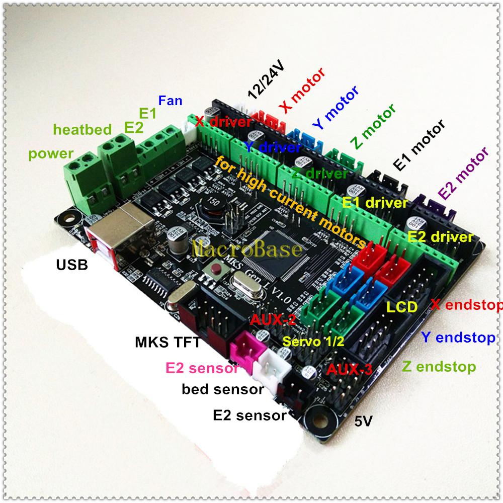 GEN-L wiring