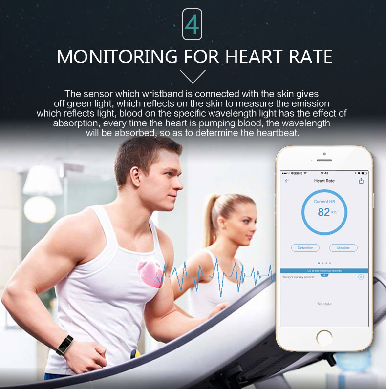 Fitness Tracker Smart Bracelet Blood Pressure Blood Oxygen Heart Rate Fatigue Monitor Wristband Sports Smartband for Phones 5