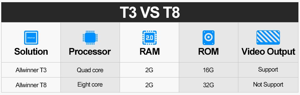 T3-T8(1)