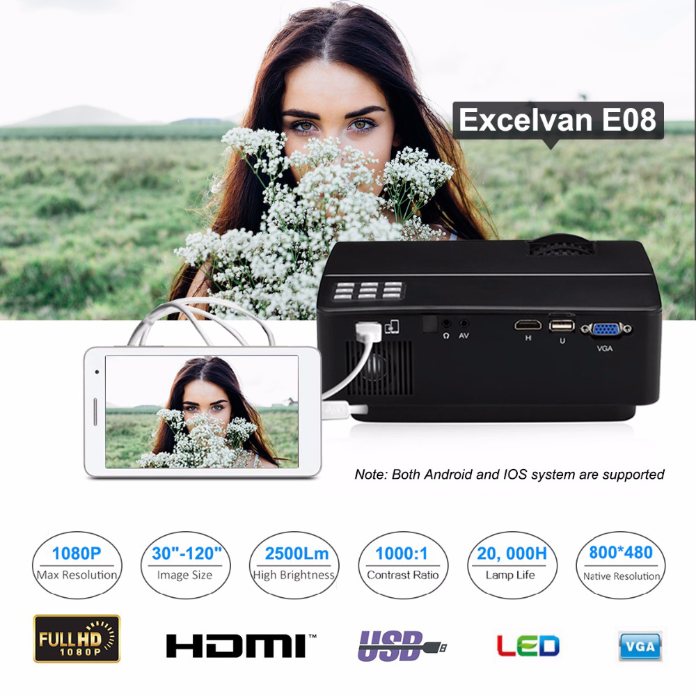 Excelvan E08 800*480 2500Lumens 1080P Reader Support Multi-screen Interaction For Phone Home Cinema LCD Projector PK VS314(China (Mainland))