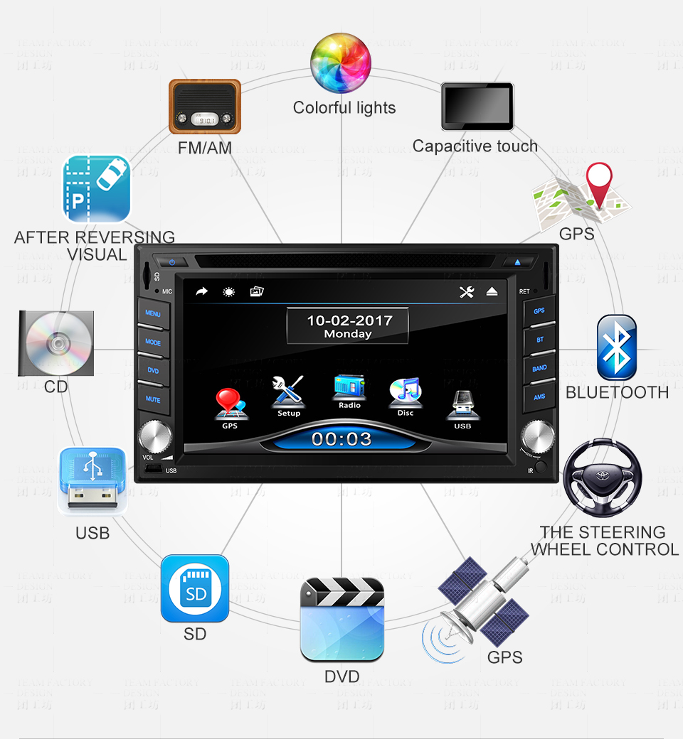 Car-DVD-New-universal-Car-Radio-Double-2-Din-Car-DVD-Player-GPS-Navigation-Stereo-Head (2)