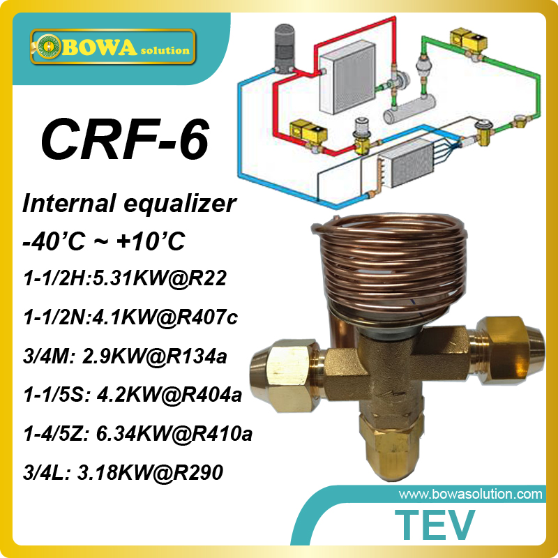 CRF-6 R22 18000BTU cooling capacity and and thread connection thermal expansion valve working for water chillers of  laser units<br><br>Aliexpress