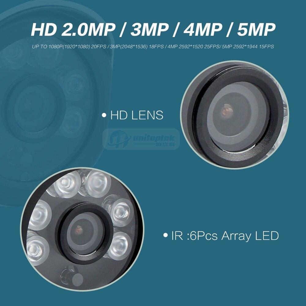 02 Security IP Camera