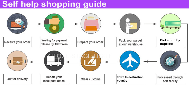 self help shopping Guide