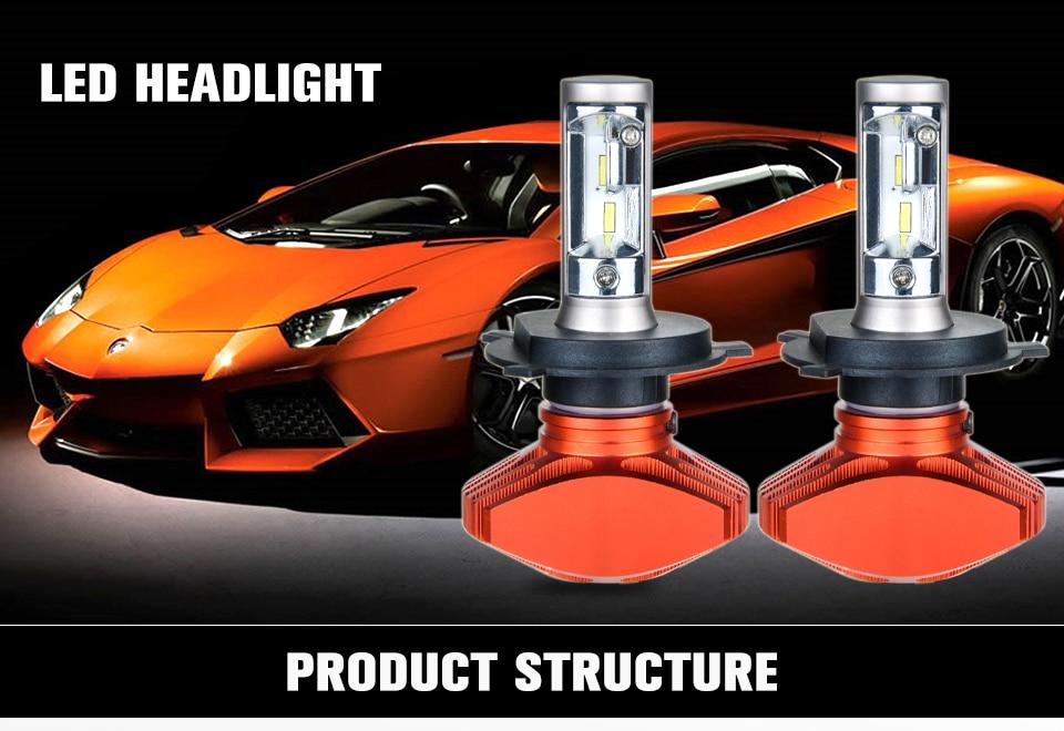 Zdatt AcooSun H4 H7 Led Car Bulb H11 H1 CSP LED Auto Headlight 80W 8000LMSet 9005HB3 9006HB4 H3K Led Fog Light White 6000K 12V 24V (1)