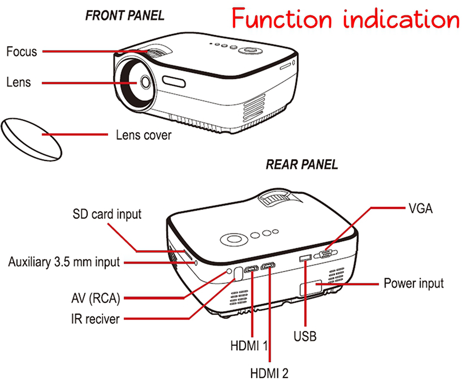 Function indication GP70