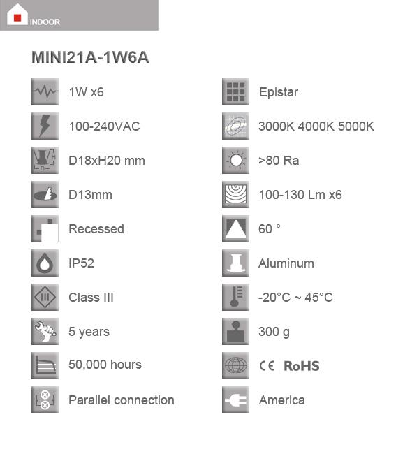 MINI21A-1W6A-03