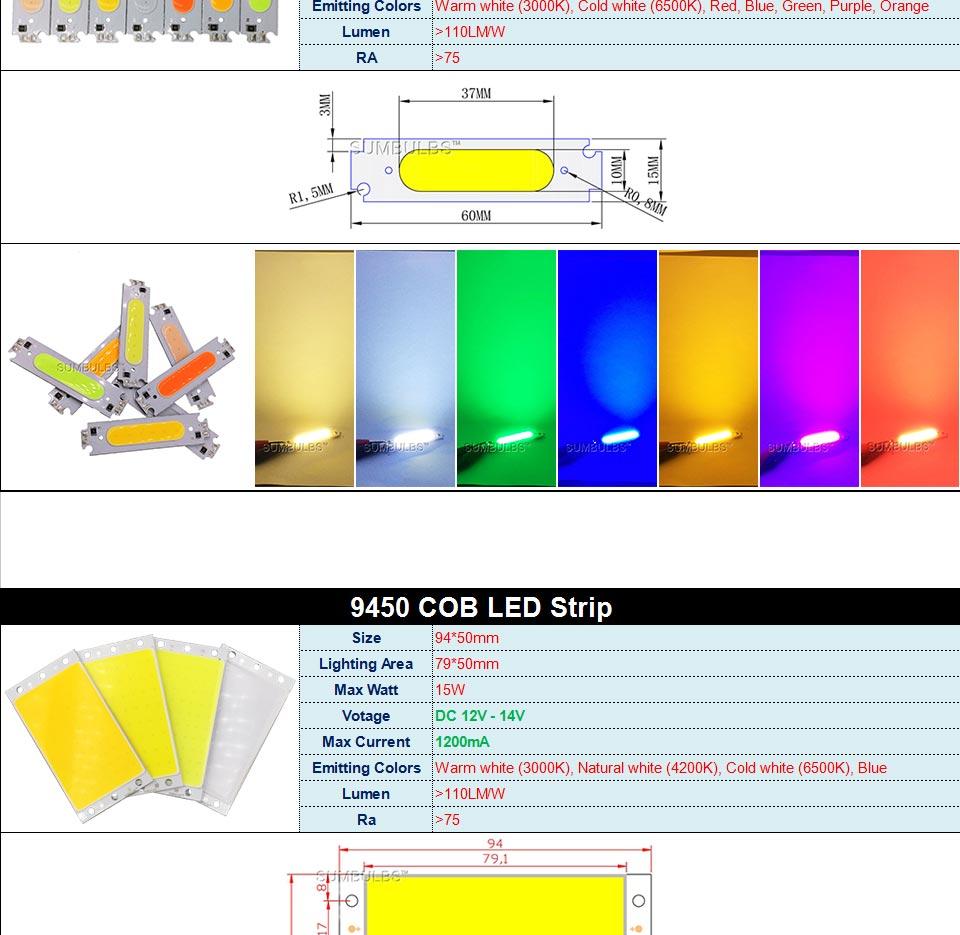 DC12V LED COB Bulb Light Emitting Diodes 2W-200W Round COB Strip White Red Blue Color 12V LED Lamp Chip for Auto Car Bulbs DIY (2)