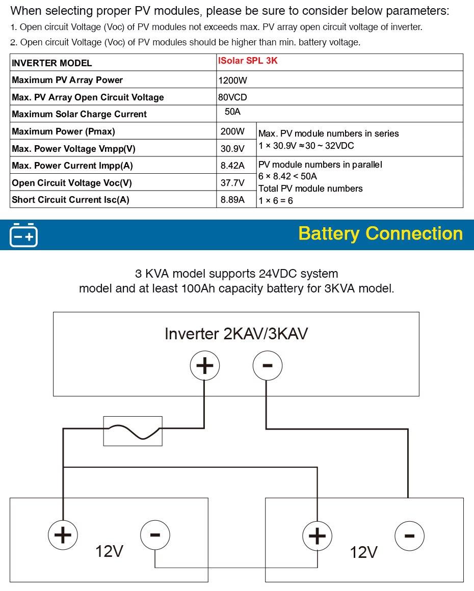 EASUN POWER Solar Inverter 3KVA 24V 220V Hybrid Inverter Pure Sine Wave Built in 50A PWM Solar Charge Controller Battery Charger ISolar SPL 3K-03