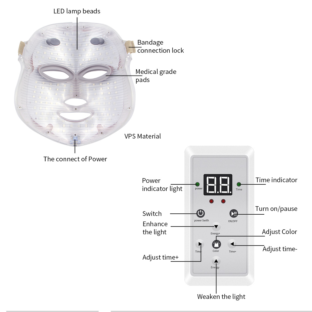 Masque luminothérapie en promo facebook| OkO-OkO