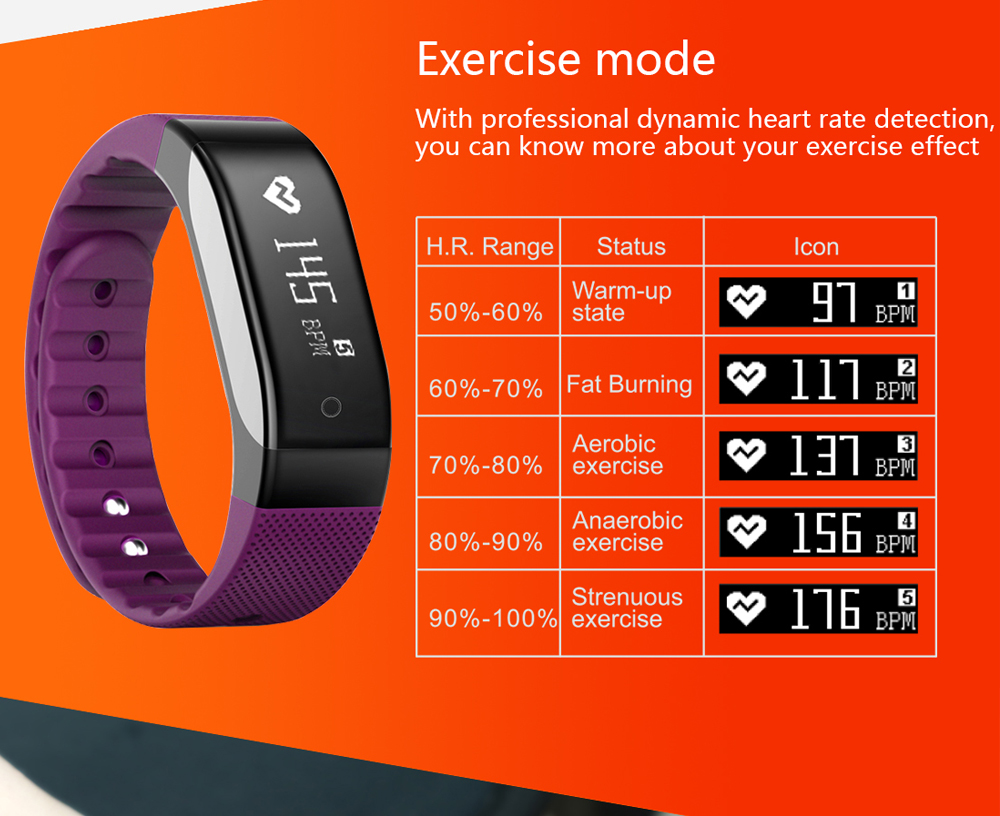 SMA07 Smart Wristband Heart Rate Monitor Breathing lamp Alarm Clock Call Message Reminder Watch for IOS / Android Phone