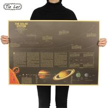 Nine Planets In The Solar System Poster Coffee Bar Decor Living Room Retro Kraft Paper Wall Sticker 72.5X51.5cm