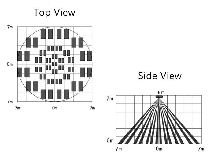 ceiling PIR detection diagram