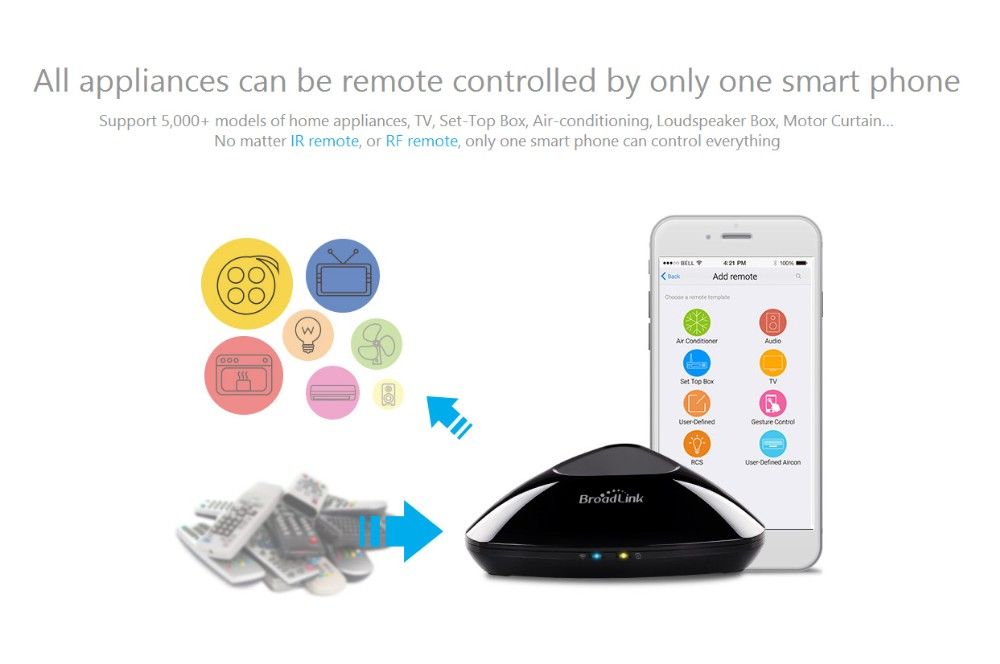 2017 New Broadlink RM pro RM03 Smart Home Automation Universal Intelligent Remote Controller WiFi+IR+RF Switch for iOS Android