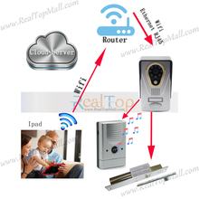 Home ip video intercom Remote Control Camera Doorbell Wireless Wifi IP Video Door Phone,Wireless IP Intercom