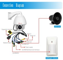 Audio alarm 30X auto tracking zoom cctv camera auto tracking ptz professional waterproof camera