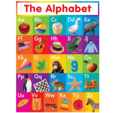 New The Alphabet Learn Baby Kids Educational Silk Cloth Poster Art Decor Gift 12x18 inch Table Poster