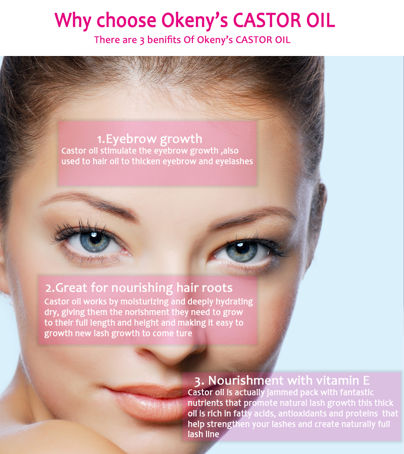 Detail Feedback Questions About 15ml Castor Oil Eyebrow Growth Serum