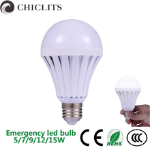 Chiclits Camping Led Bulb with Battery Emergency Lamp E27 AC 85-265V Rechargeable Powered Outdoor Camping Lights Tecnologia Led(China)