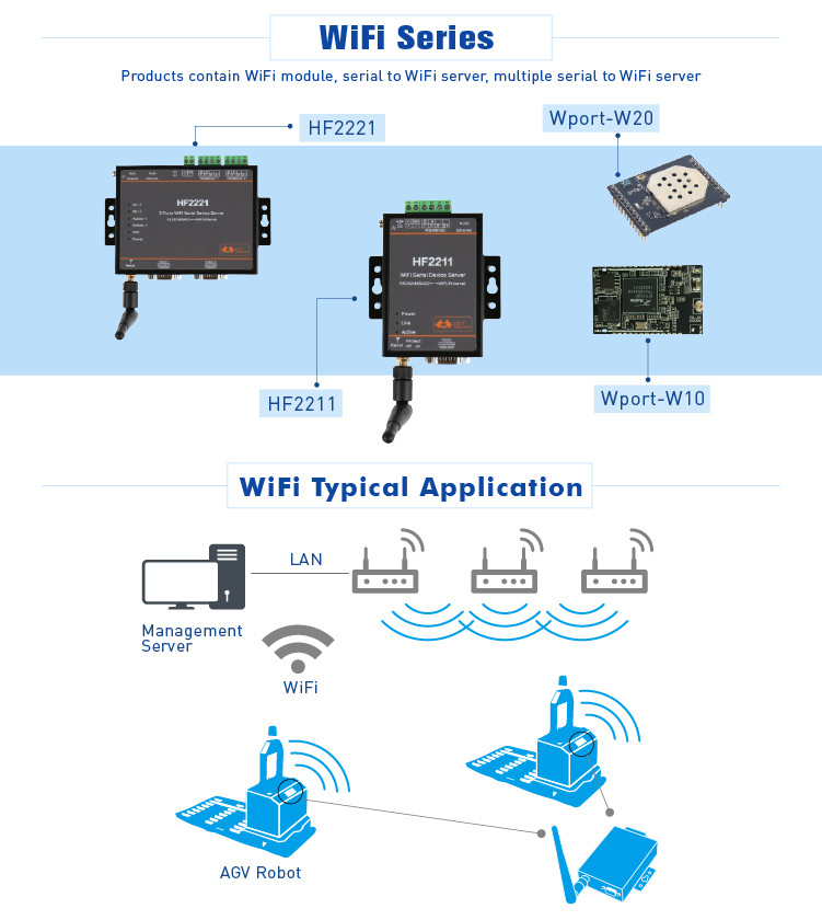 wifi01 -