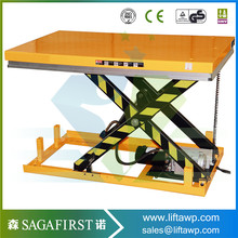 Qingdao sinofirst 5m 3000kg electric lift mechanism cargo scissor lift(China)