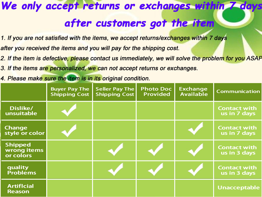 return policy 2