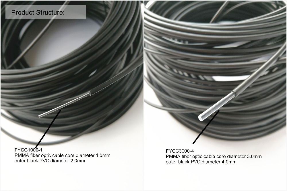end light fiber optic cable 16