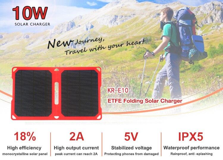 EN-10W ETFE-001