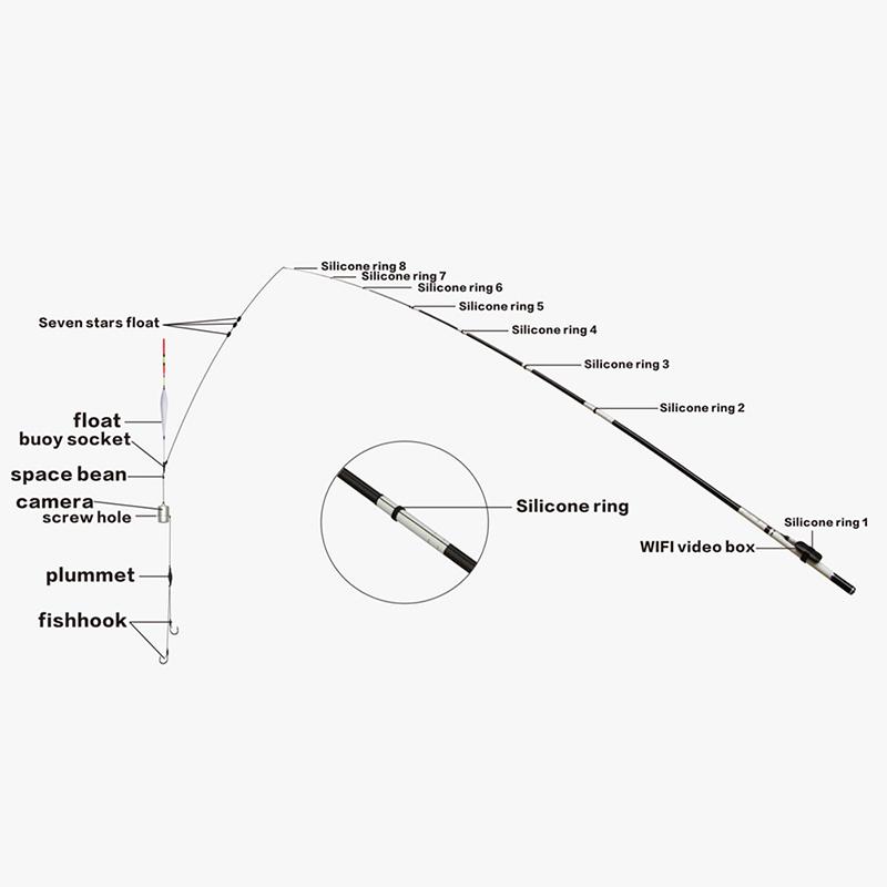 Light-Weight-Mini-Underwater-Fishing-Camera-WiFi-APP-Visual-Fishing-Equipment (4)