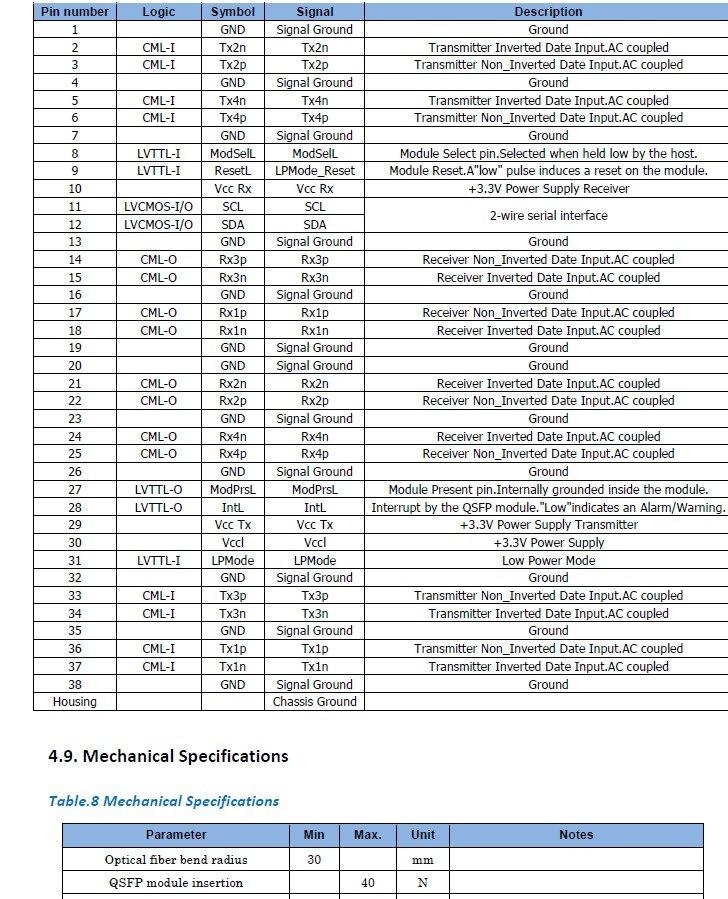 100G QSFP28 AOC (7)