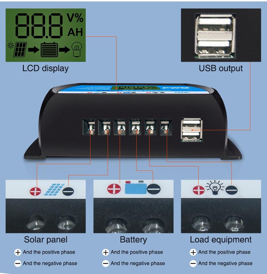 EASUN POWER Solar Controller 40A 12v 24v PWM Solar Charge Controller ICharger PWM 2440-R DES-6
