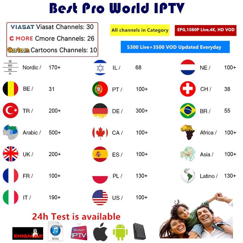 pro world IPTV __