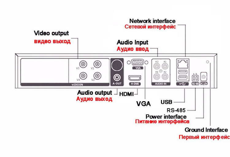 Blu-ray Metal Exterior DVR 8CH and 4CH Hisiclion Chip 1080P 960P720P 960H Coaxial 5 in 1 TVI CVI NVR AHD DVR Free Shipping 04