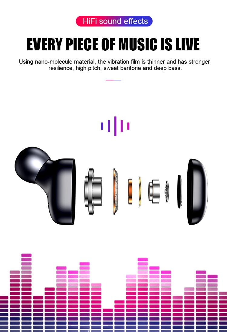Mini Sport Bluetooth Earphone True TWS Earbuds Wireless Bluetooth 5.0 Headphones Headset With Charging Box For Android IOS Phone