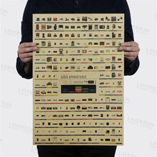 Free shipping, Radio set aggregate/audio apparatuses history/kraft paper/bar poster/Retro Poster/decorative painting 51x35.5cm(China)