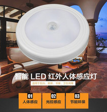 Magnetic LED Night Light Infrared IR Bright Motion Sensor Lamp Activated Wall Lights Auto On/Off Battery Operated Ceiling Light(China)