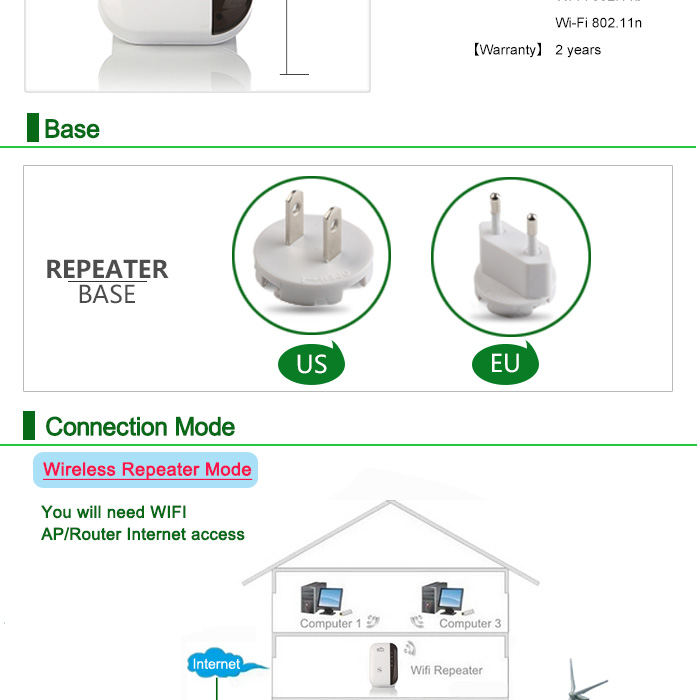 Wireless WiFi Repeater Signal Amplifier 802.11N/B/G Wi-fi Range Extander 300Mbps Signal Boosters Repetidor Wifi Wps Encryption 7
