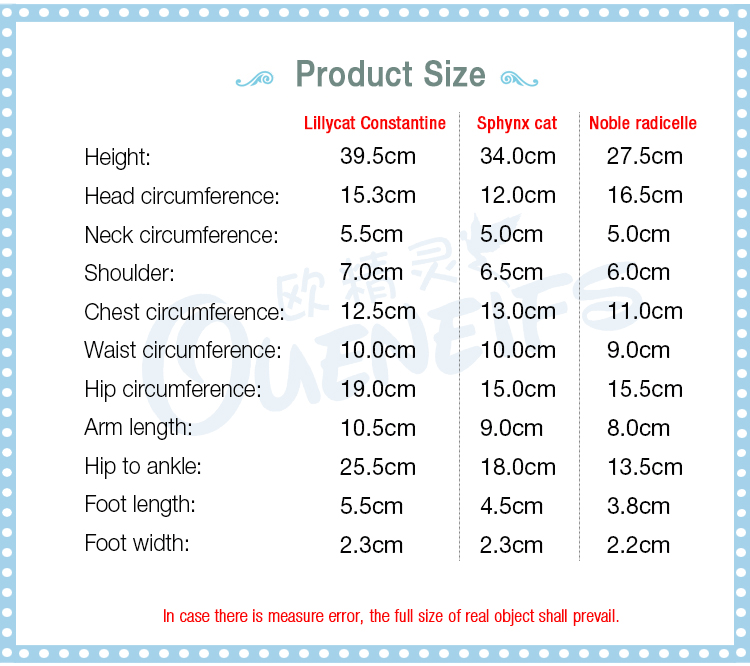 Product_sizeNew