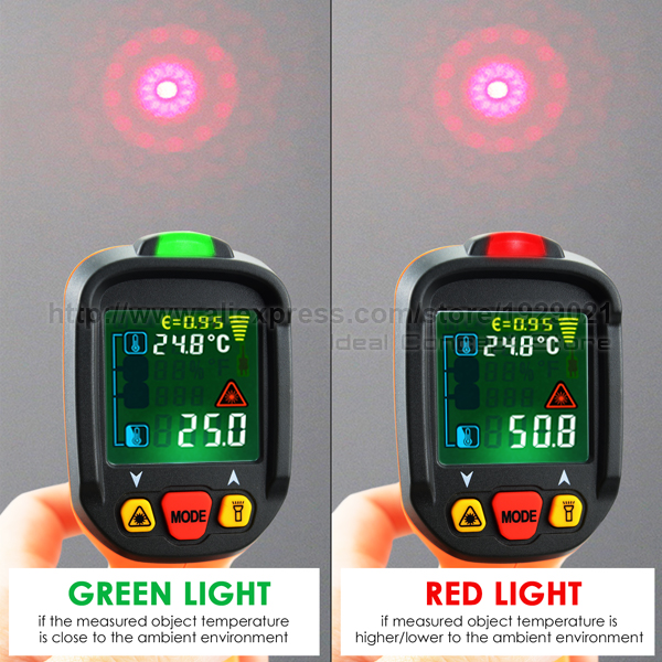 8-Ideal-Concept-thermometer-THE-223-Indicator