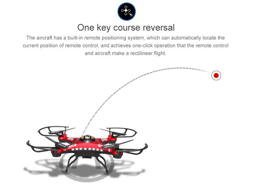 JJR/C H8D 2.4Ghz RC Drone Headless Mode One Key Return 5.8G FPV RC Quadcopter With 2.0mp Camera Real time LCD Screen