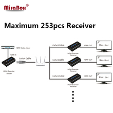 MiraBox 60m HDMI Extender Transmitter Cat5 80m/100m/120m over Single Network Cable Rj45 HDMI Extender over IP for TV Projector(China)