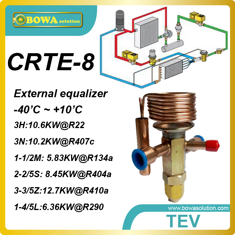 CRTE-8 R410A 12.66KW cooling capacity  external equalizer TEV with ODF connnection tube for  water cooled condensing units<br><br>Aliexpress