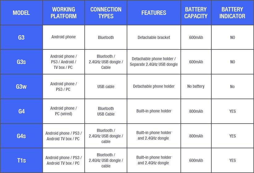 GameSir G4s Bluetooth Gamepad (12)