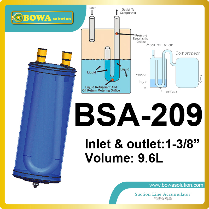9.6L HVAC accumulator protect the compressor against an accidental return of refrigerant in its liquid phase  in suction pipes<br><br>Aliexpress