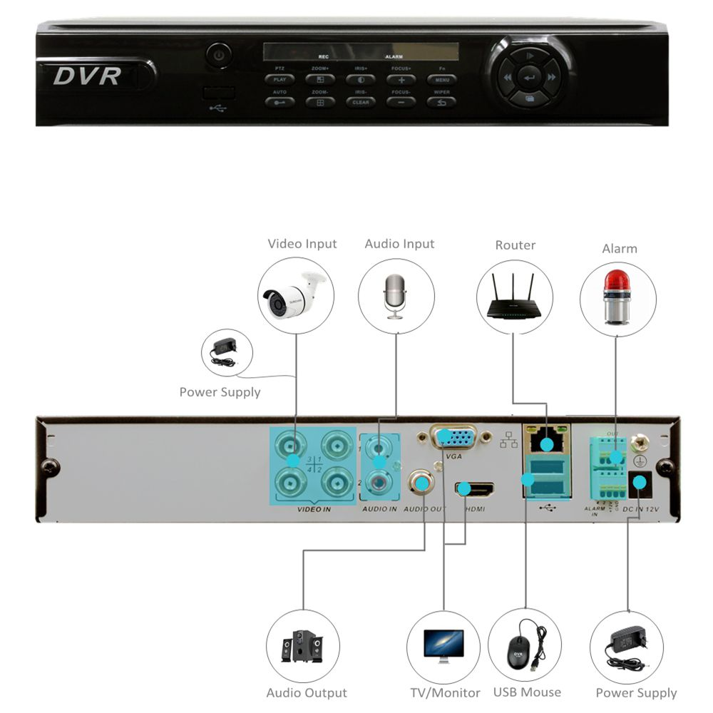 4CH 1080P AHD DVR Indoor Outdoor Security Camera System Digital Video Recorder